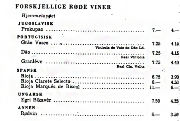 KOSTET SEKS KRONER: Bestselgeren rødvin kostet seks kroner gjennom nesten hele 60-tallet, og står oppført nederst på prislisten. Foto: Vinmonopolet