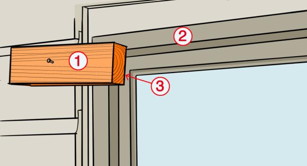 STØTTE: Monter en kloss (1) i hvert hjørne. Vinduet (2) skyves helt inntil klossen. Skal vinduet stå lenger inn i åpningen setter du på en ekstra avstandskloss (3). Illustrasjon: Øivind Lie-Jacobsen