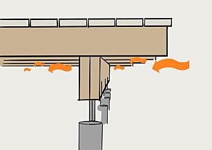 Lufting: Luft skal sirkulere fritt under terrassen. Illustrasjon: Øivind Lie-Jacobsen