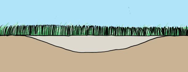 3. Fortsett til plenen er helt plan og fin. Illustrasjoner : Øivind Lie-Jacobsen