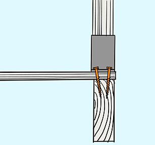 Forankring i terrasse: Bruk et skikkelig stolpebeslag som festes med solide skruer rett i bjelkelaget. Er bjelken for smal til å få skikkelig feste kan du skru fast en kloss på innsiden. Illustrasjon: Øivind Lie-Jacobsen