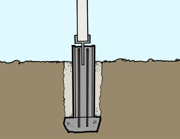 Frostfri fundamentering: Hell betong rett i bunnen av hullet som såle. Sett et støperør fylt med betong på toppen. Husk armering mellom såle og søyle. Fyll rundt med grus som stampes godt. Illustrasjon: Øivind Lie-Jacobsen