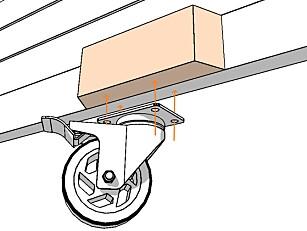 Hjul: Monter en kloss på bunnlisten for å få feste til hjulene, husk bare at klossen gjør at veggen ikke kan foldes helt flatt sammen. Illustrasjon: Øivind Lie-Jacobsen